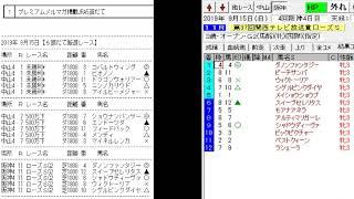 競馬予想メールマガジン配信結果 2019年9月15日 5頭BOX 3戦2勝