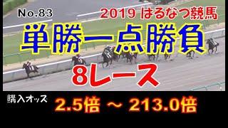 【競馬検証】単勝1点勝負8R買ってみた。#19.10.05
