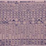 富士ステークス2019予想。一頭ずつ特徴を。競馬マニア向けの分析。