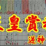 【競馬予想】天皇賞秋2019 最終予想