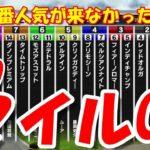 【マイルCS】マイルチャンピオンシップ2019 競馬予想シミレーション
