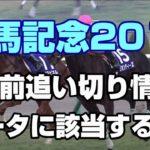 【競馬予想】有馬記念2019 1週前追い切り情報!データに該当する3頭