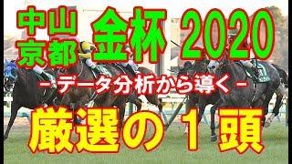 【競馬予想】中山金杯・京都金杯 2020 初勝負はガツンと行こう!