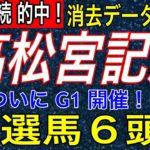 【 競馬 予想 】高松宮記念 2020!消去データ予想!厳選した馬6頭決定!!スプリントG1を制するのはどの馬か?