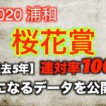 桜花賞2020_浦和競馬場【データで分かる!馬連推奨馬】