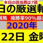 飛山濃水杯2020 毎日更新 【軸馬予想】■大井競馬■笠松競馬■園田競馬■2020年5月22日(金)