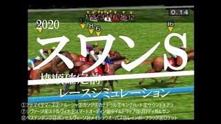 2020 スワンステークス 競馬予想 レースシミュレーション(枠順確定前)