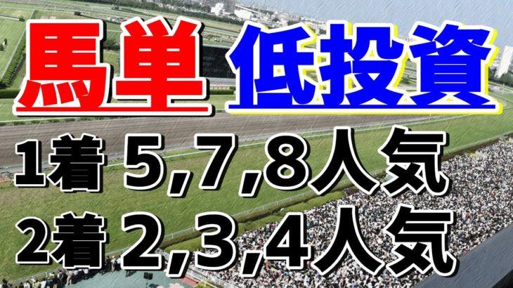 【競馬検証】馬単フォーメーション9点買いで万馬券を目指せ!!【阪神競馬場】