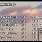 【大井競馬】東京2歳優駿牝馬2020 勝利騎手インタビュー