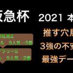 【競馬予想】 阪急杯 2021 予想