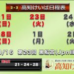 高知けいば中継 2021/02/21