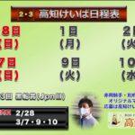 高知けいば中継 2021/03/01