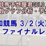 3/2(火) 高知競馬  11R ファイナルレース-最後に能力偏差値公開【地方競馬 指数グラフ・予想・攻略・ライブ】