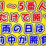 【競馬】1~5番人気馬だけで勝つ方法!