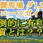 新潟競馬場ダート1,200m攻略コースガイド!圧倒的に有利な脚質の馬とは?