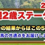 【札幌2歳ステークス2021】 競馬予想 過去の結果からはこの5頭!好走馬の共通点をお届けします。